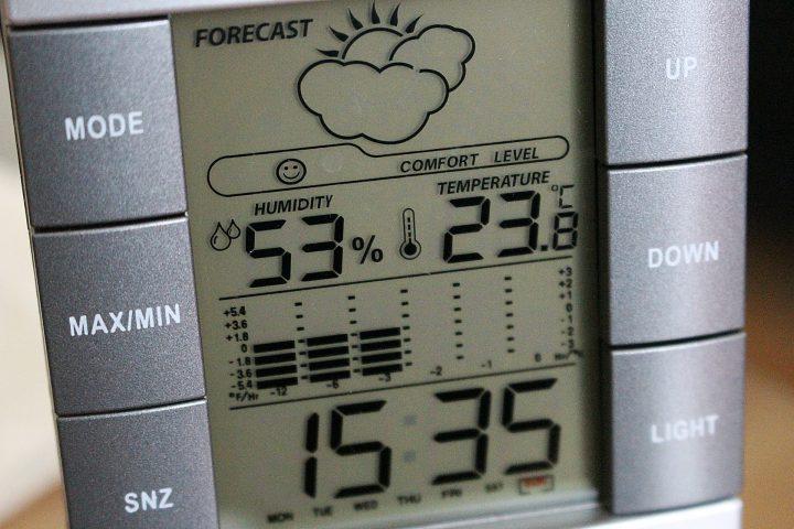 人が快適に過ごせる湿度の目安はどれくらい?