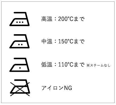 洗濯表示で適温を確認する